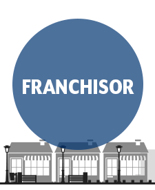 "alt="" Franchisor business image with skyline from Clarity Voice"""